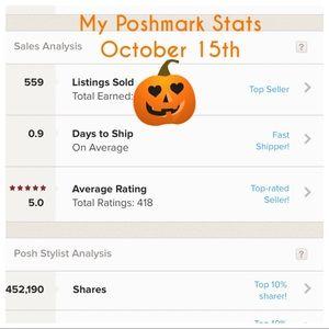 My Posh Statistics